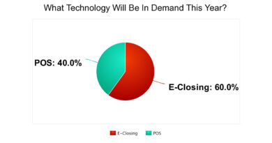 eClosing And POS Technology Is What Lenders Want